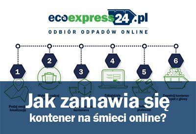 Jak zamawia się kontener na śmieci online?