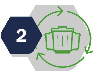 2 - rodzaj odpadów